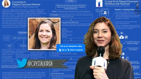 TouchCast :Crystal Kirch Flipped Classroom Workflow | Screencasting & Flipping for Online Learning | Scoop.it