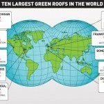 Vancouver Home to 2 of the 10 Largest Green Roofs in the World ... | Vertical Farm - Food Factory | Scoop.it