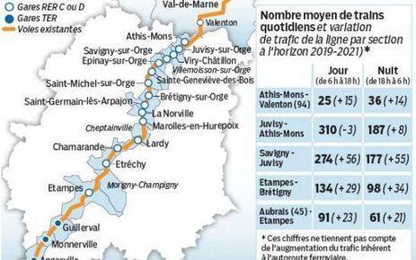 FRET. Tout savoir sur l'autoroute ferroviaire qui traversera l'Essonne - Le Parisien | Essonne - CAPS | Scoop.it