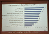 Information Literacy Weblog: Report from #ecil2014 - digital literacy | Digital Literacy - Education | Scoop.it