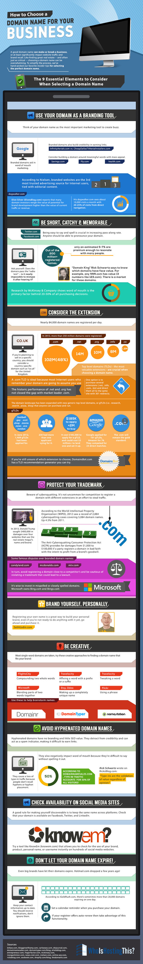 How to Choose a Domain Name [Infographic] | Online World | Scoop.it