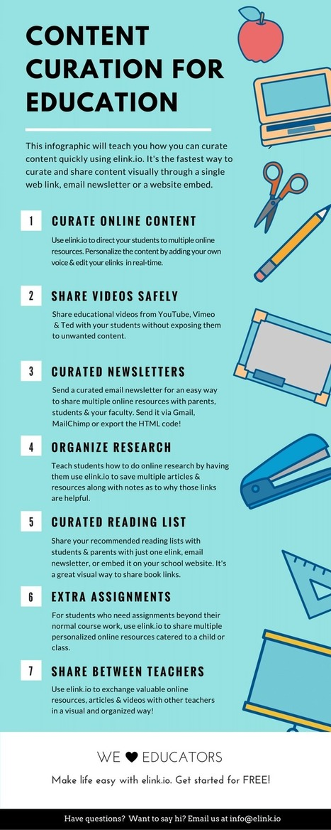 Content Curation for Education Infographic - e-Learning Infographics | Transformational Teaching and Technology | Scoop.it