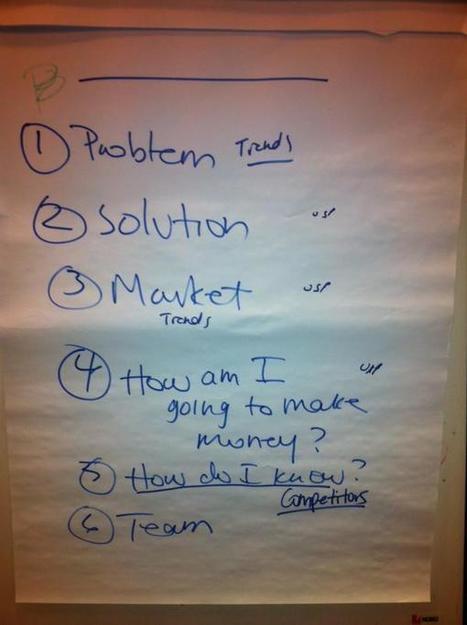 .: Mentorwell :. | Entrepreneurial Mentoring for Startups | Scoop.it