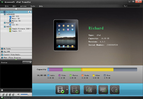 Guide To Transfer iPad/iPad 2 Files Easily | iPad File Transfer | Scoop.it
