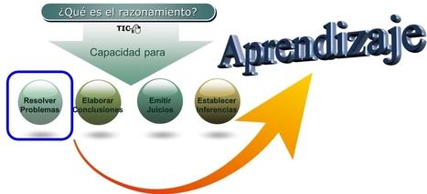 Matemáticas con Tecnología: Problemas de razonamiento 1.2   Mathematics learning   Scoop.it