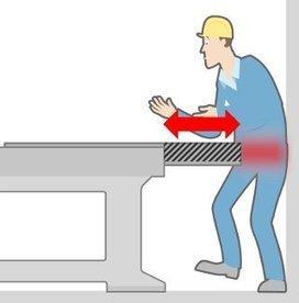 EPI : Equipement de Protection Individuel   Portail sur la Prévention et la Sécurité au Travail   Scoop.it
