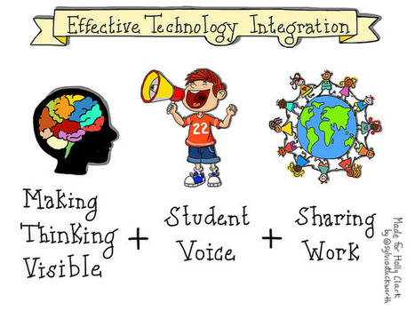 Making Thinking Visible in a Technology Infused Classroom | hobbitlibrarianscoops | Scoop.it