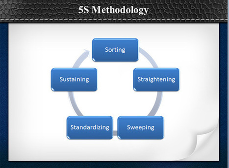 What is the 5S Methodology | PowerPoint Presentation | pros & cons | Scoop.it