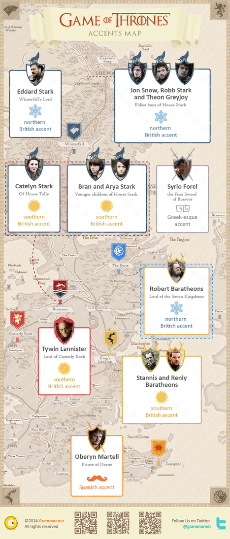 Game of Accents vs Game of Thrones: Why the Lannisters speak Southern British accent? | Translation & Interpreting | Scoop.it