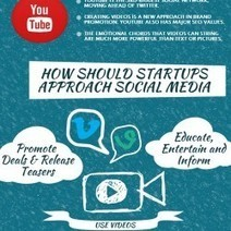 How Can Startups Use The Power Of Social Media | Visual.ly | Social Media | Scoop.it