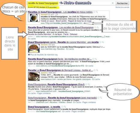 ORDI-SENIOR | Ressources d'autoformation dans tous les domaines du savoir | Scoop.it
