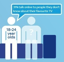 Infographic: Sky-High Second Screen Use | Social TV & Second Screen Information Repository | Scoop.it