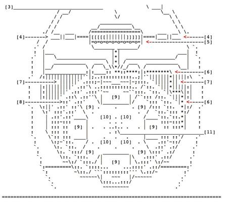 net.art | ASCII Art | Scoop.it