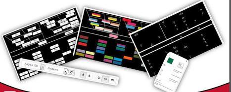 Séminaire LIDILEM - Innovalangues: Kinéphones, un prototype pour découvrir, prononcer, lire et écrire les sons des langues - 7 mai 2015 | Innovation en langues: approches créatives et outils numériques | Scoop.it