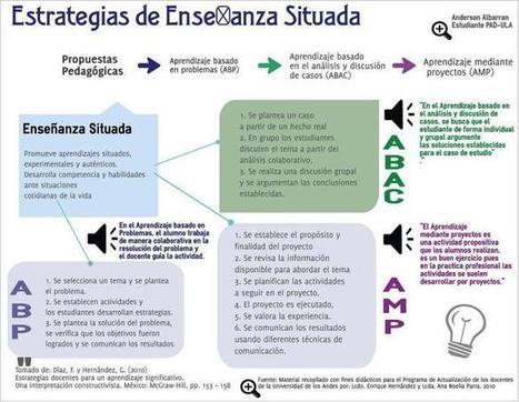 Enseñanza Situada - 3 Modelos de Aprendizaje | Educación Virtual UNET | Scoop.it