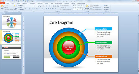 Free Core Diagram PowerPoint Template for Presentations | core business | Scoop.it