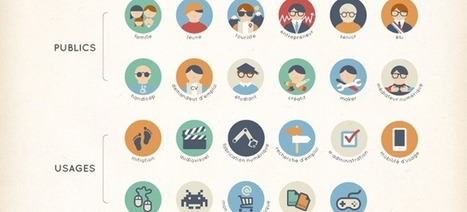 Des icônes pour illustrer la Médiation numérique. | Télécharger et écouter le Web | Scoop.it