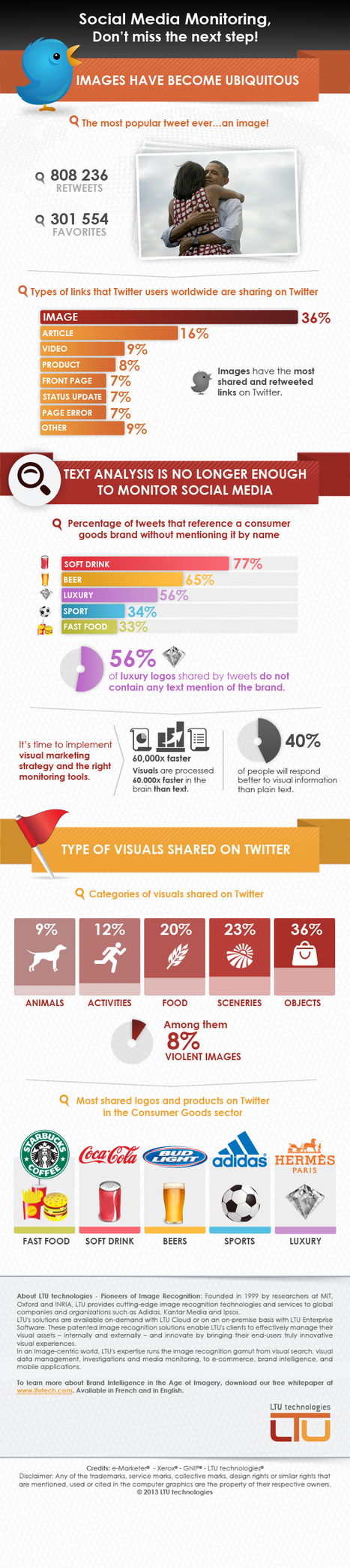 Your Social Media Marketing requires Images #imagestorytelling #infographic   How does Social Media Leads to Social Change   Scoop.it