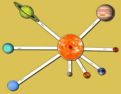 Print, Cut, Paste, Craft » Blog Archive » Free Printable Solar System Model for Kids | Sistema Solar | Scoop.it