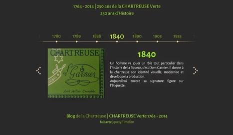 Timeline Chartreuse Verte 250 ans | liqueur Chartreuse | Scoop.it