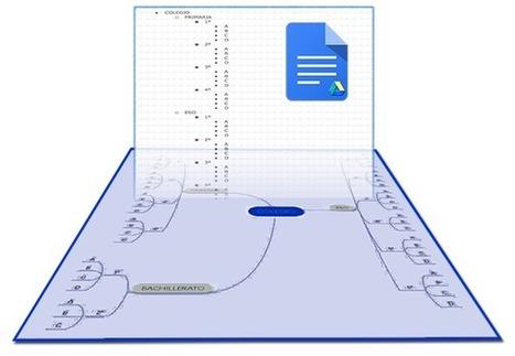 Cómo hacer fácilmente el Mapa Mental de una lección | EDUDIARI 2.0 DE jluisbloc | Scoop.it
