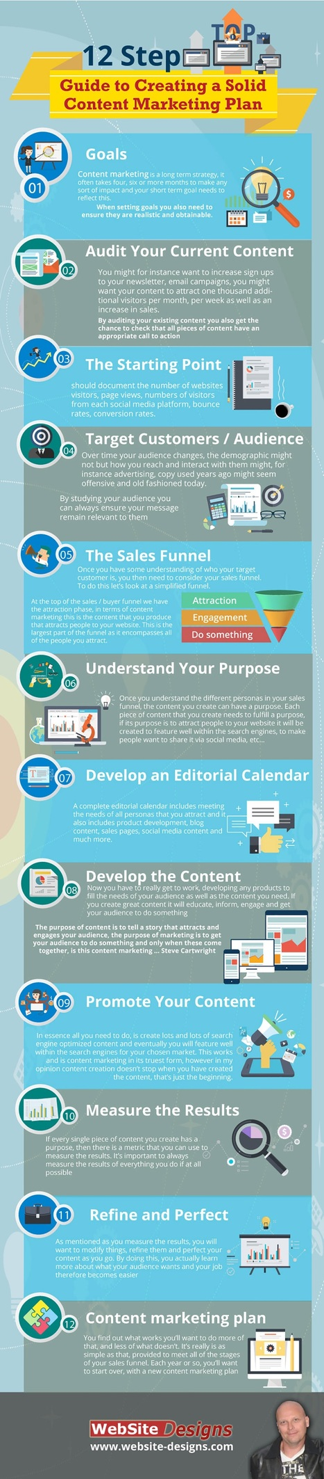 How To Create a Solid Content Marketing Plan #infographic | MarketingHits | Scoop.it