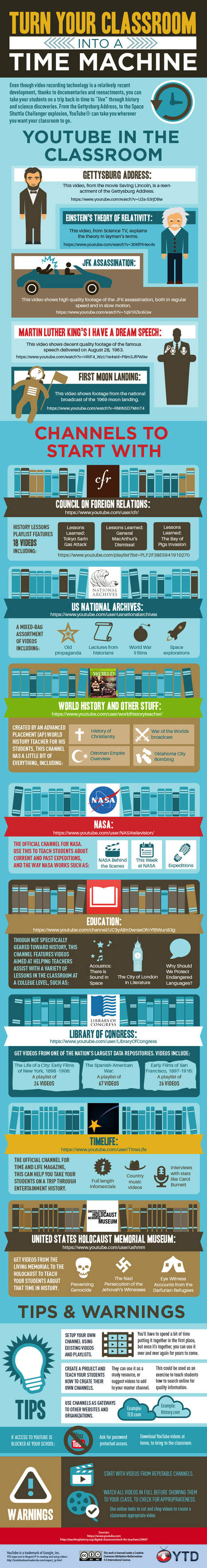 Using YouTube as a Time Machine for Your Classroom #Infographic   Social Media 4 Education   Scoop.it