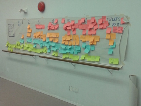 Nuanced preferences, working out scenarios for the future   Stakeholder involvement for change and innovation   Scoop.it