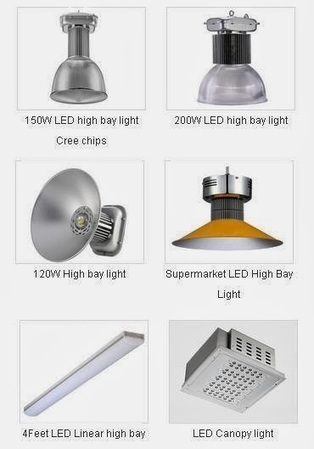 Why LED High Bay Lights are the best choice For Commercial Areas ? | Hisemicon | Scoop.it