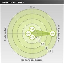 Ethometrics: Nestlé   La RSE dans la communication de l'entreprise   Scoop.it