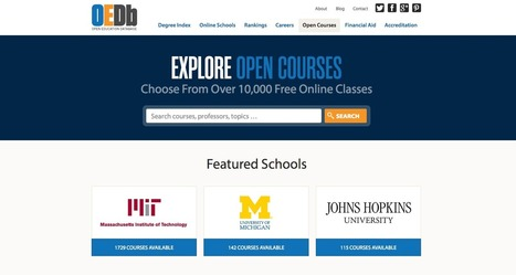 20 Places to Educate Yourself Online for Free | Inside Education | Scoop.it
