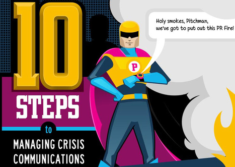Infographic: 10 Step Crisis Communication Management | An Eye on New Media | Scoop.it