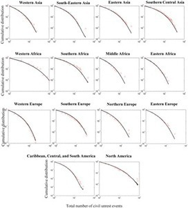 Global Civil Unrest: Contagion, Self-Organization, and Prediction | Networks and Graphs | Scoop.it