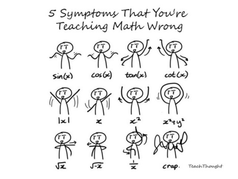 5 Symptoms That You're Teaching Math Wrong | Inquiring in Math | Scoop.it