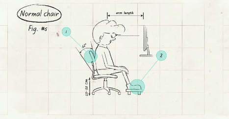 If Your Work Or Home Life Involves Sitting, You Really Should Watch A 3-Minute Clip About ... Well, Sitting! | Psicología Positiva, Felicidad y Bienestar. Positive Psychology,Happiness & Wellbeing | Scoop.it