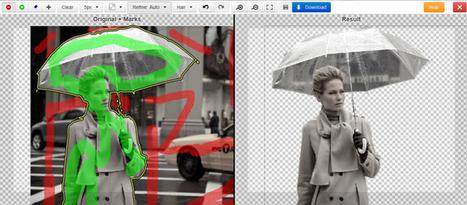 Détourer une image de manière simple et rapide | Ressources, outils gestion information | Scoop.it