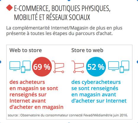 Web to store et Store to web principe de réalité et d'évidence. FEVAD | Digital | Scoop.it