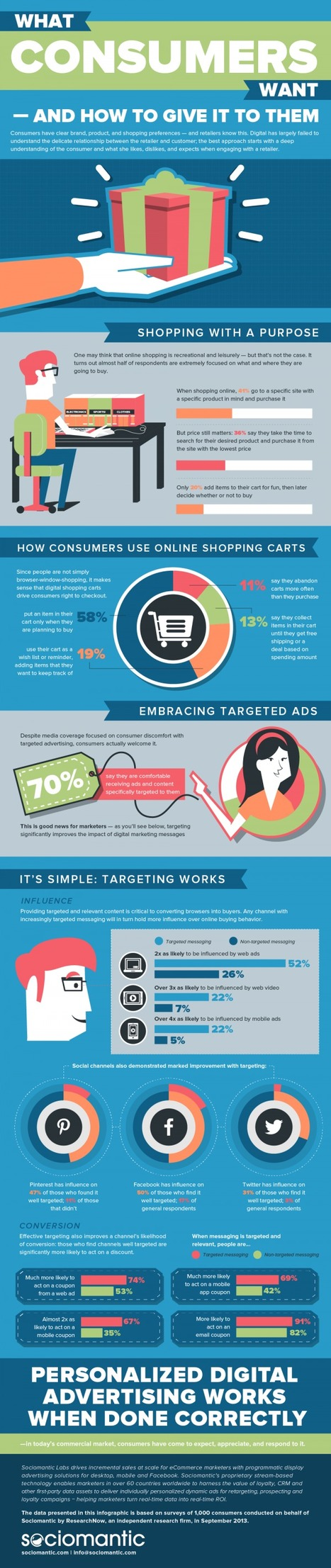 E-commerce survey on buyer behaviour and ad preferences [Infographic} - Smart Insights Digital Marketing Advice | Consumer Behavior in Digital Environments | Scoop.it
