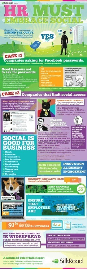 Why HR Must Embrace Social Technology | web digital strategy | Scoop.it