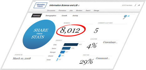 Statistics about Information Science and LIS | LinkedIn | Information Science and LIS | Scoop.it