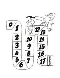 OTRA∃DUCACION: El absurdo de la repetición escolar | Educación 2.0 | Scoop.it