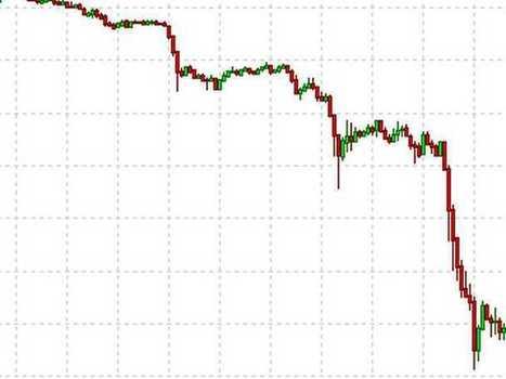 Gold Is Tanking AGAIN | Economics actu | Scoop.it