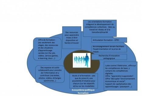Former aux compétences d'aujourd'hui - Le blog de la formation professionnelle et continue | Digital RH | Scoop.it