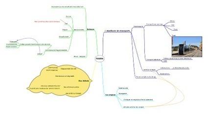 La carte mentale facile et pratique - Les Clion... | Lettres et Cartes Heuristiques | Scoop.it