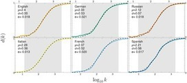 Rank Diversity of Languages: Generic Behavior in Computational Linguistics | Papers | Scoop.it