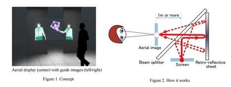 Nuevos avances en la tecnología holográfica para los Juegos Olímpicos de Tokio 2020 | Creatividad en la Escuela | Scoop.it