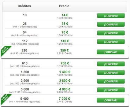 Descargar imágenes libres de derechos | Fotolia | Vivirdeunblog.com | ganar-dinero-con-un-blog-es-posible | Scoop.it