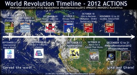 The Plan 99: World rEvolution for Real Democracy 2012 – 2013 | Occupy P2P Alternatives | Scoop.it