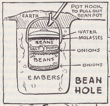 Bean Hole Cooking - Wilderness Survival | 4-Hour Body Bean Cookbook | Scoop.it