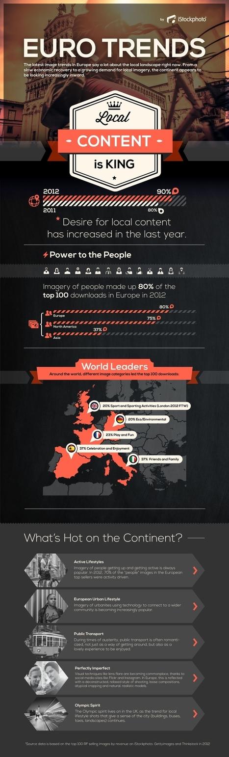 European visual content marketing trends [infographic] | The Wall Blog | Visual Content Marketing Stats, Strategies + Tips | Scoop.it